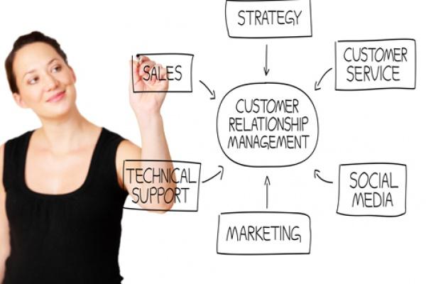 Upravljanje odnosima sa klijentima (Customer relationship marketing-CRM)